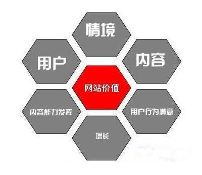 口碑SEO优化公司怎么找?如何选择口碑SEO优化公司?插图