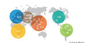 如何做好外贸,怎么快速获得外贸订单?缩略图