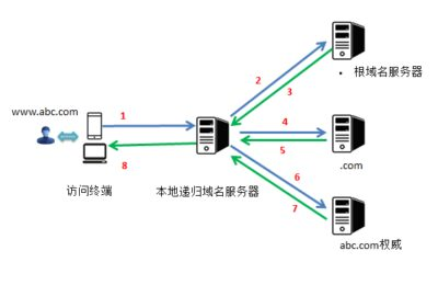 新网域名修改DNS图文教程缩略图