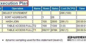 如何使用phpMyadmin优化MySQL数据库?