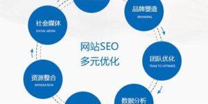 营销型网站要怎么做SEO优化