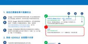 谷歌优化指南PDF下载